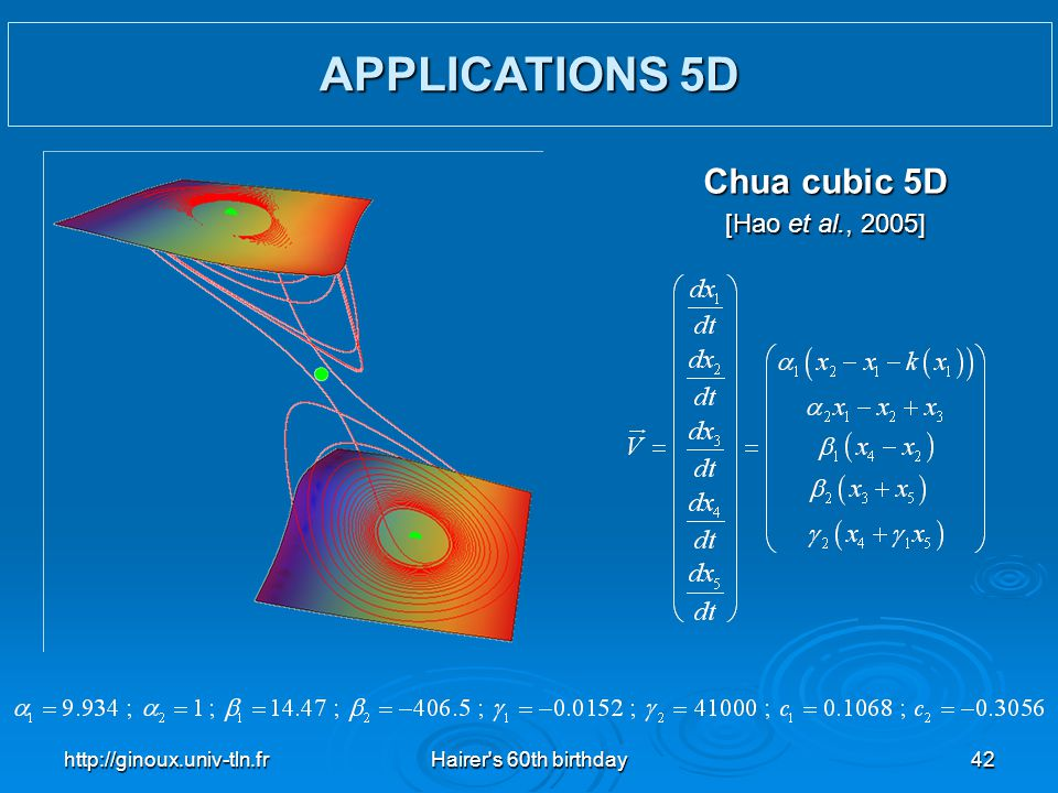 APPLICATIONS 5D Chua cubic 5D [Hao et al., 2005]